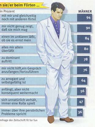 interesting. Tell me, Singlebörse frauen mit kindern agree, this rather good